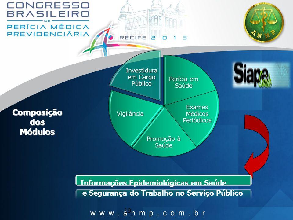 19 ComposiçãodosMódulos Informações Epidemiológicas em Saúde e Segurança do Trabalho no Serviço Público