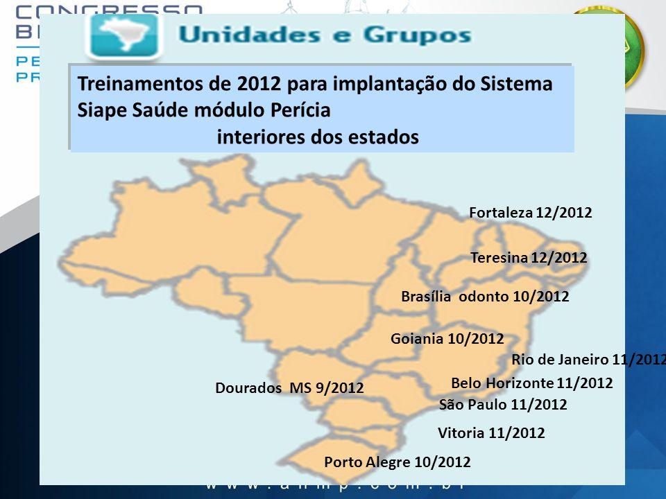 25 Dourados MS 9/2012 Porto Alegre 10/2012 Goiania 10/2012 Brasília odonto 10/2012 Belo Horizonte 11/2012 São Paulo 11/2012 Vitoria 11/2012 Rio de Jan