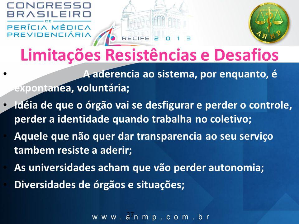27 Limitações Resistências e Desafios A aderencia ao sistema, por enquanto, é expontanea, voluntária; Idéia de que o órgão vai se desfigurar e perder