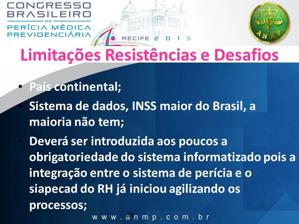 28 País continental; Sistema de dados, INSS maior do Brasil, a maioria não tem; Deverá ser introduzida aos poucos a obrigatoriedade do sistema informa