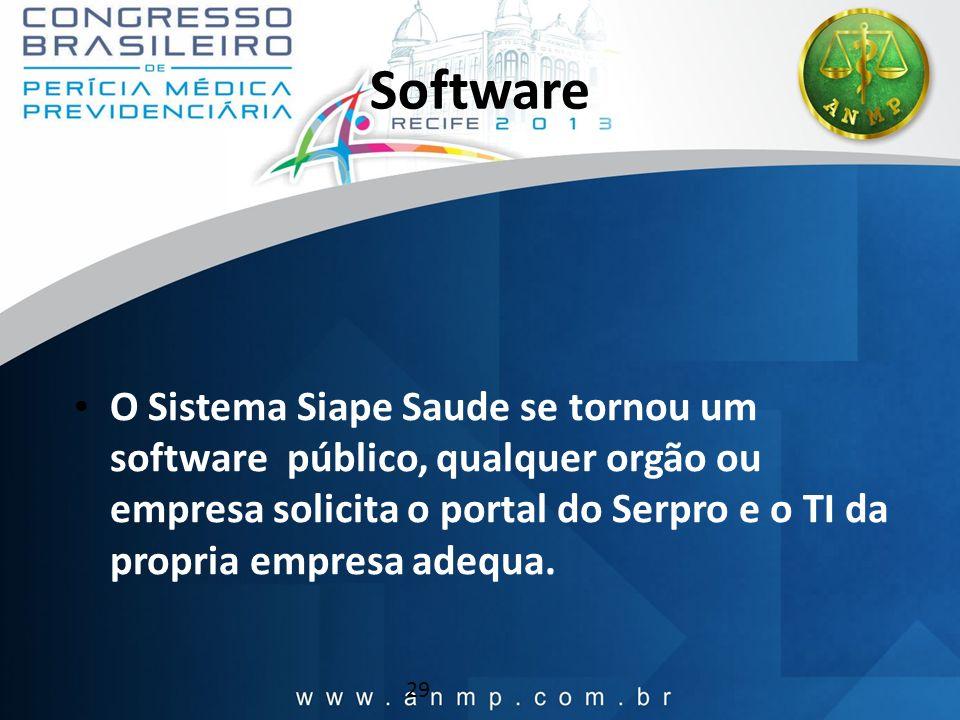 29 Software O Sistema Siape Saude se tornou um software público, qualquer orgão ou empresa solicita o portal do Serpro e o TI da propria empresa adequ