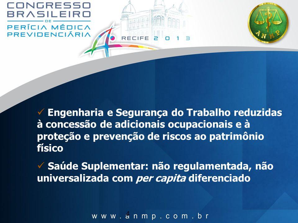 4 Engenharia e Segurança do Trabalho reduzidas à concessão de adicionais ocupacionais e à proteção e prevenção de riscos ao patrimônio físico Saúde Su