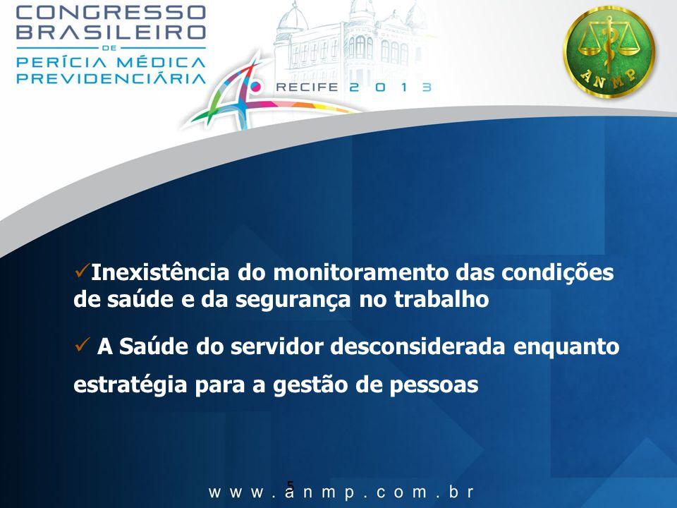 5 Inexistência do monitoramento das condições de saúde e da segurança no trabalho A Saúde do servidor desconsiderada enquanto estratégia para a gestão