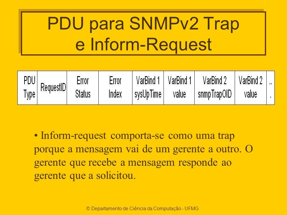 PDU para SNMPv2 Trap e Inform-Request Inform-request comporta-se como uma trap porque a mensagem vai de um gerente a outro. O gerente que recebe a men