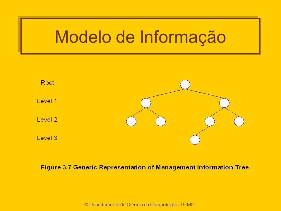 © Departamento de Ciência da Computação - UFMG Modelo de Informação