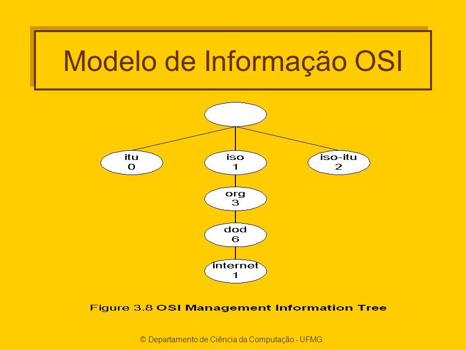 © Departamento de Ciência da Computação - UFMG Modelo de Informação OSI