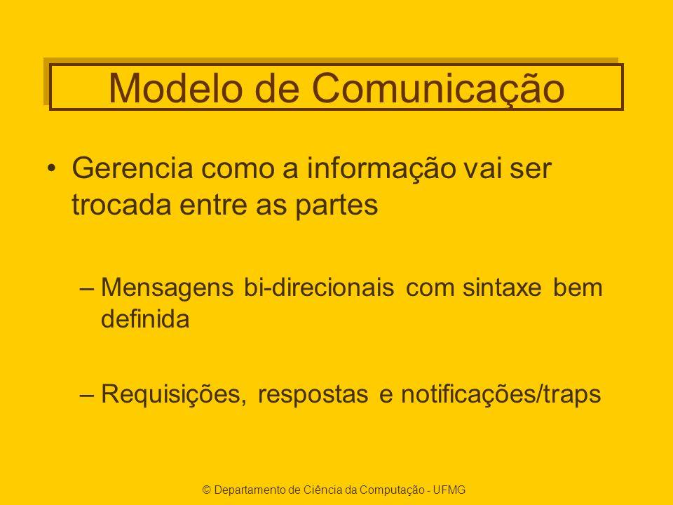 © Departamento de Ciência da Computação - UFMG Modelo de Comunicação Gerencia como a informação vai ser trocada entre as partes –Mensagens bi-direcionais com sintaxe bem definida –Requisições, respostas e notificações/traps