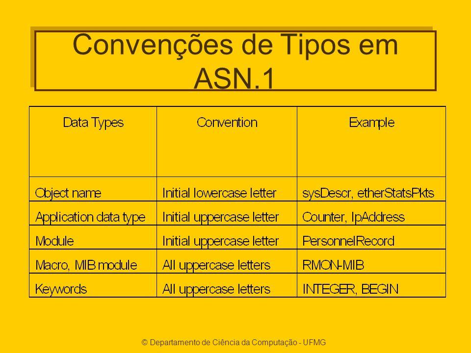 © Departamento de Ciência da Computação - UFMG Convenções de Tipos em ASN.1