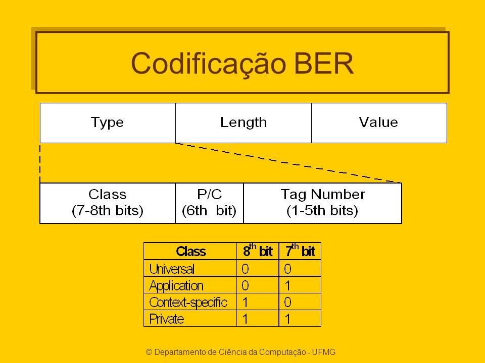 © Departamento de Ciência da Computação - UFMG Codificação BER