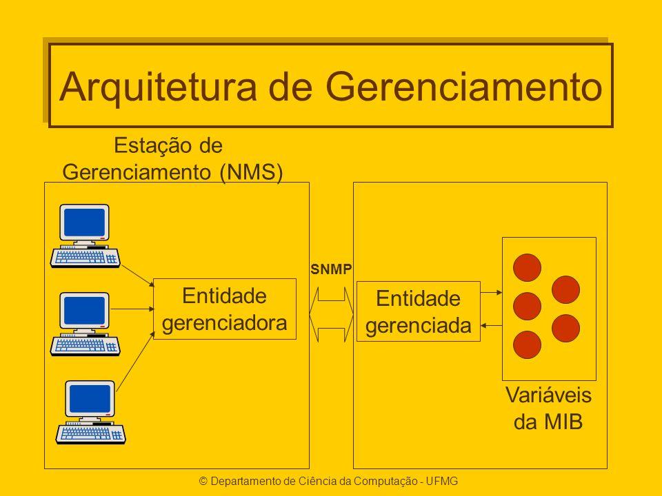 © Departamento de Ciência da Computação - UFMG Arquitetura de Gerenciamento Entidade gerenciadora Estação de Gerenciamento (NMS) Variáveis da MIB Entidade gerenciada SNMP