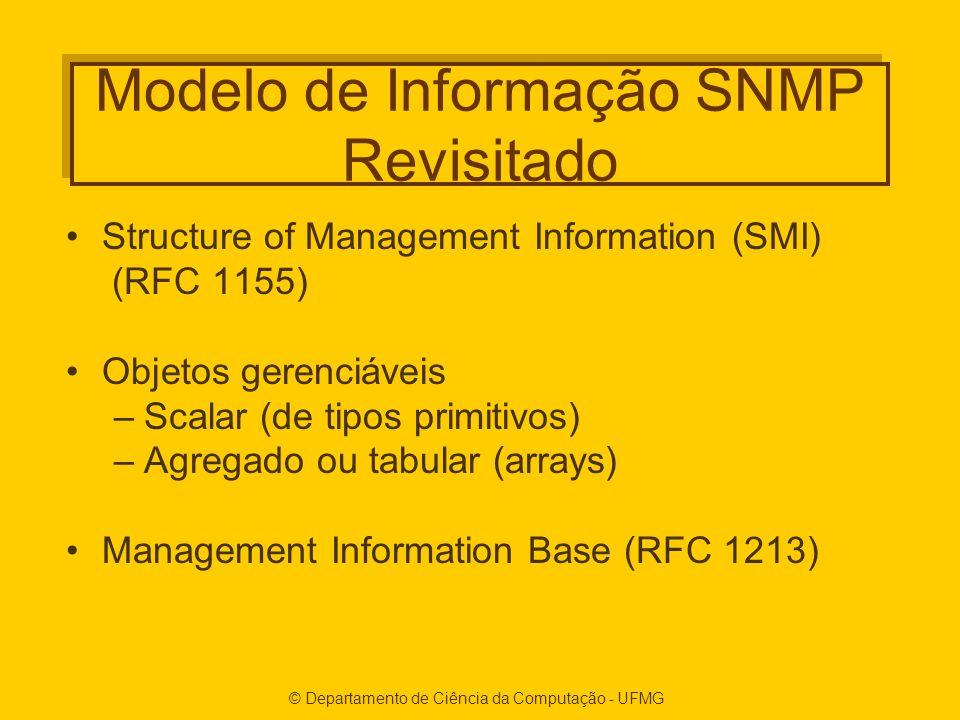 © Departamento de Ciência da Computação - UFMG Modelo de Informação SNMP Revisitado Structure of Management Information (SMI) (RFC 1155) Objetos gerenciáveis –Scalar (de tipos primitivos) –Agregado ou tabular (arrays) Management Information Base (RFC 1213)