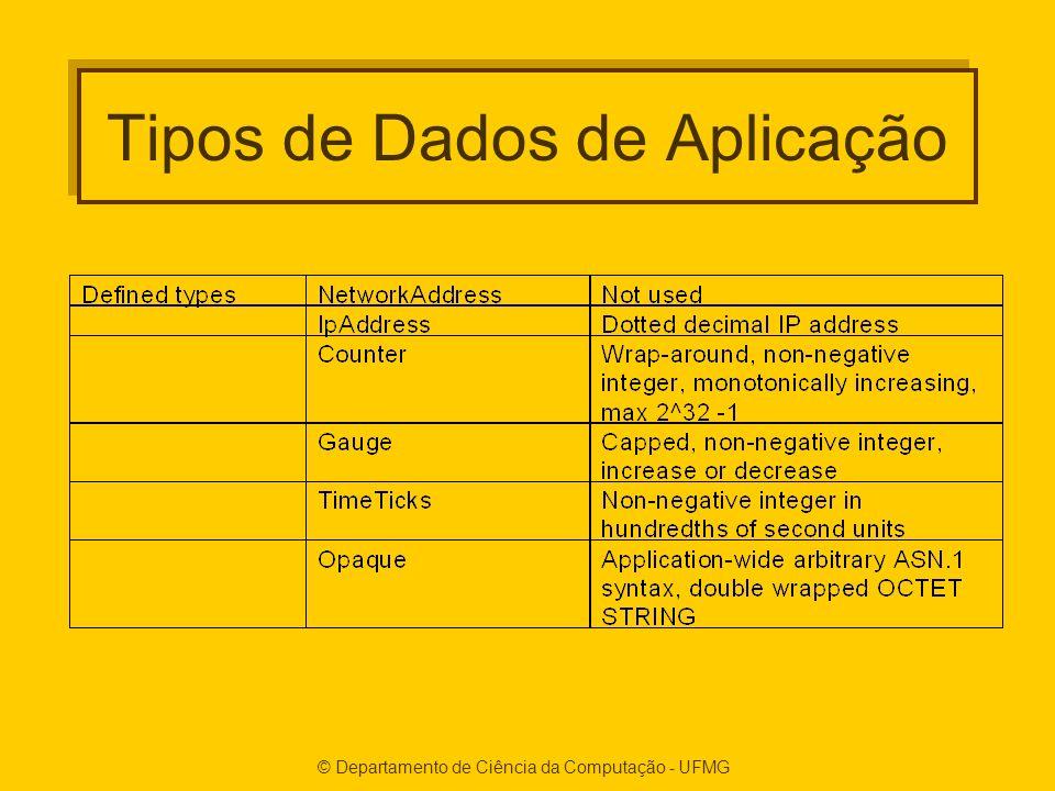 © Departamento de Ciência da Computação - UFMG Tipos de Dados de Aplicação