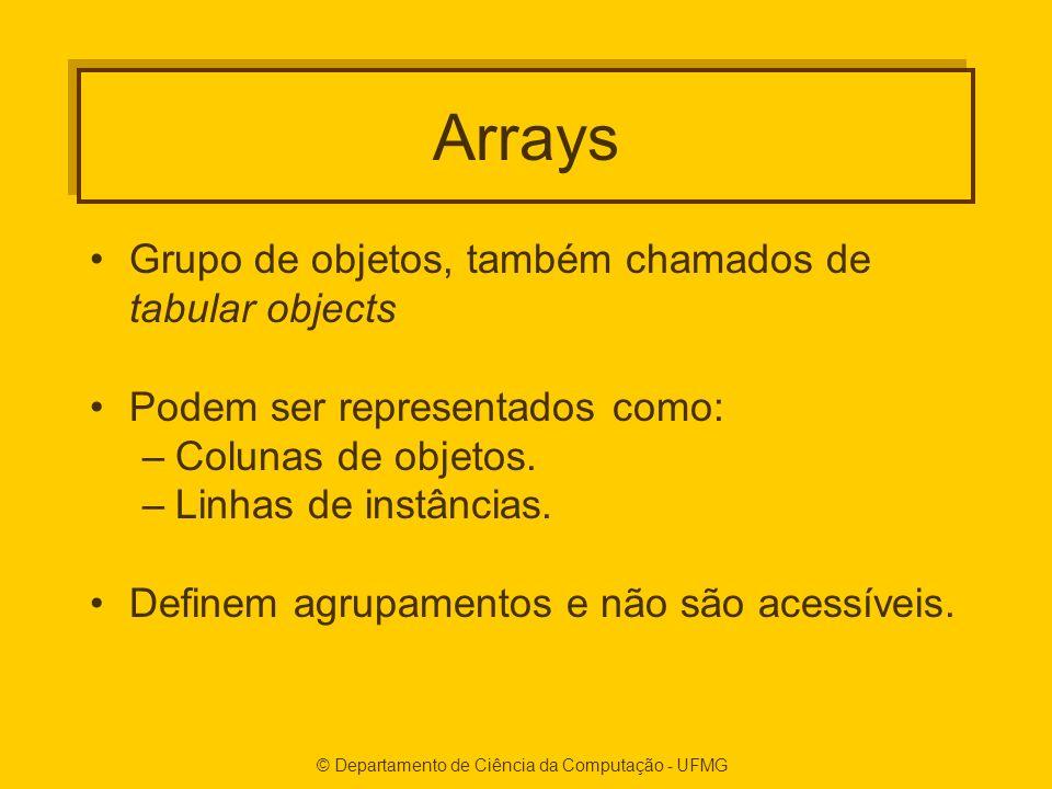 Arrays Grupo de objetos, também chamados de tabular objects Podem ser representados como: –Colunas de objetos. –Linhas de instâncias. Definem agrupame