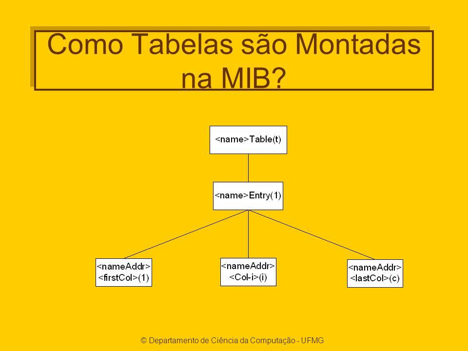 © Departamento de Ciência da Computação - UFMG Como Tabelas são Montadas na MIB?