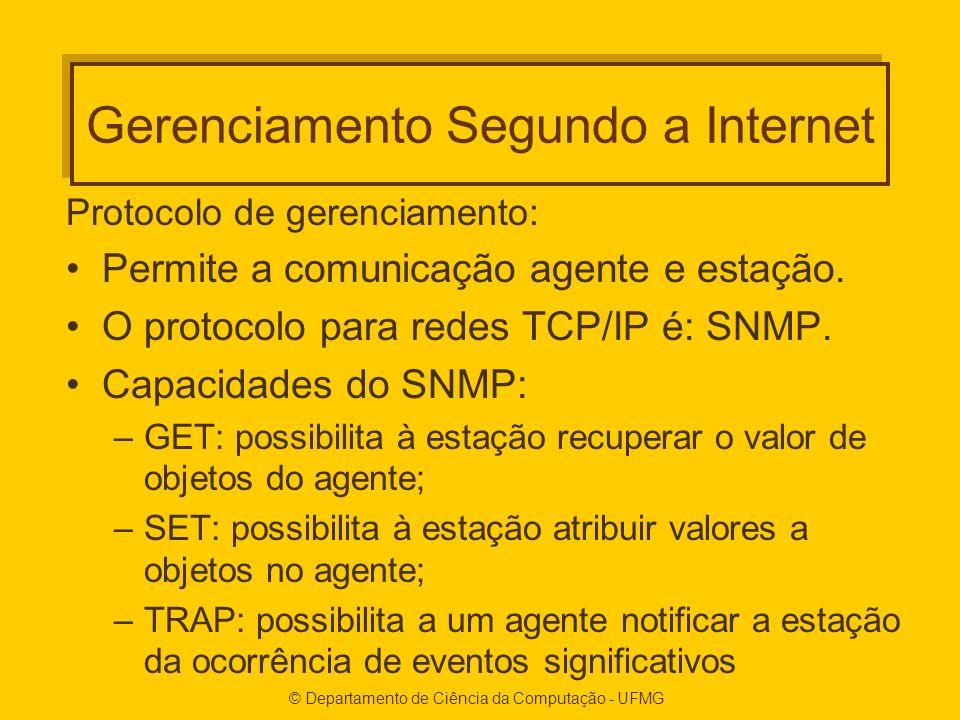 © Departamento de Ciência da Computação - UFMG Gerenciamento Segundo a Internet Protocolo de gerenciamento: Permite a comunicação agente e estação.