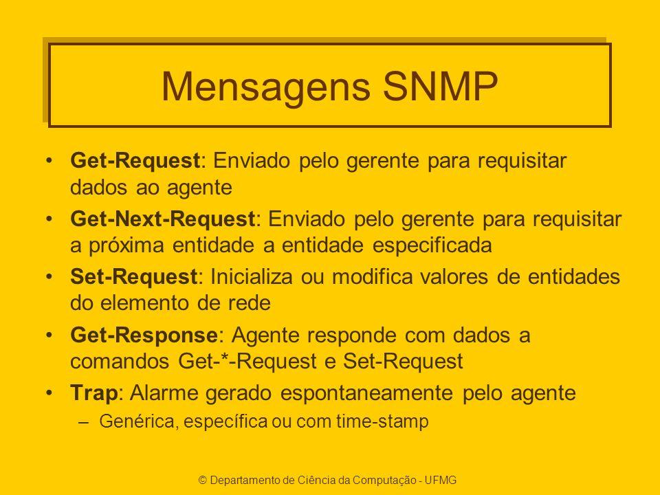 Mensagens SNMP Get-Request: Enviado pelo gerente para requisitar dados ao agente Get-Next-Request: Enviado pelo gerente para requisitar a próxima enti