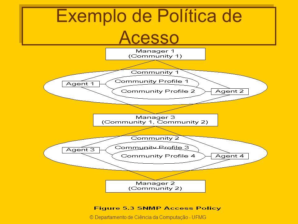 © Departamento de Ciência da Computação - UFMG Exemplo de Política de Acesso