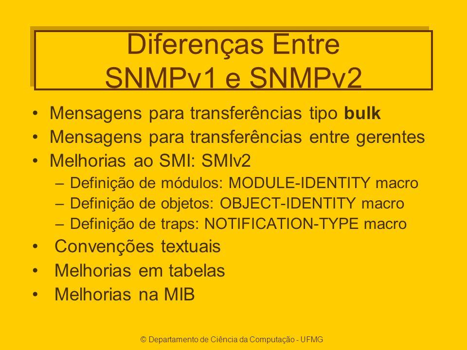 Diferenças Entre SNMPv1 e SNMPv2 Mensagens para transferências tipo bulk Mensagens para transferências entre gerentes Melhorias ao SMI: SMIv2 –Definição de módulos: MODULE-IDENTITY macro –Definição de objetos: OBJECT-IDENTITY macro –Definição de traps: NOTIFICATION-TYPE macro Convenções textuais Melhorias em tabelas Melhorias na MIB
