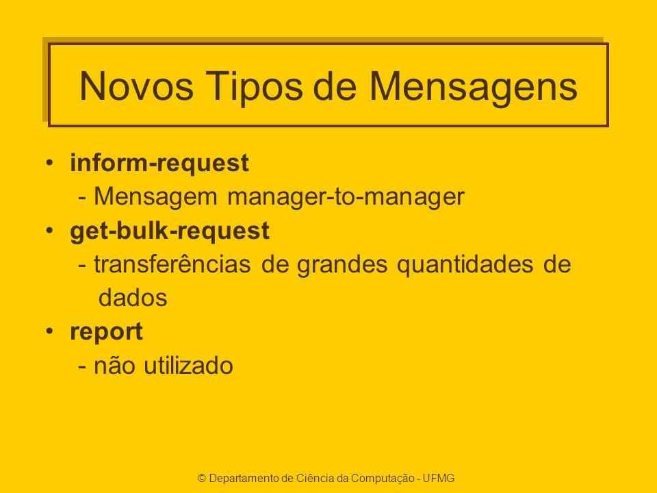 Novos Tipos de Mensagens inform-request - Mensagem manager-to-manager get-bulk-request - transferências de grandes quantidades de dados report - não utilizado