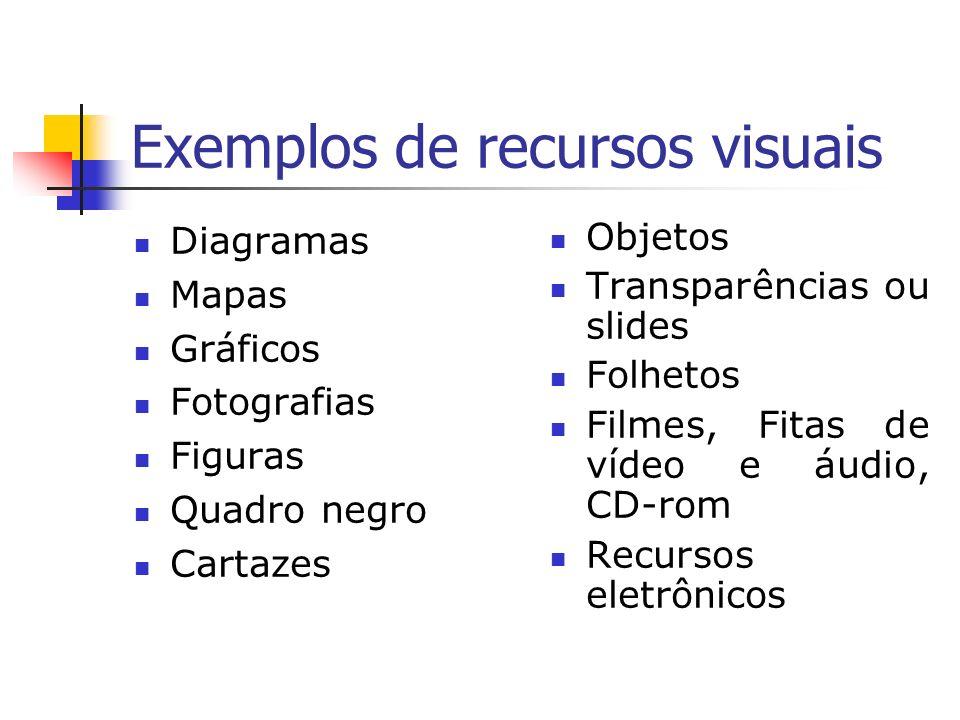 Exemplos de recursos visuais Diagramas Mapas Gráficos Fotografias Figuras Quadro negro Cartazes Objetos Transparências ou slides Folhetos Filmes, Fita