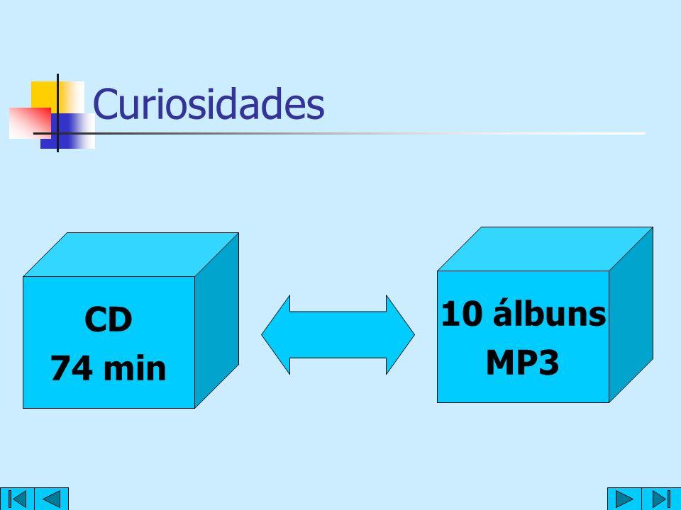 Curiosidades CD 74 min 10 álbuns MP3
