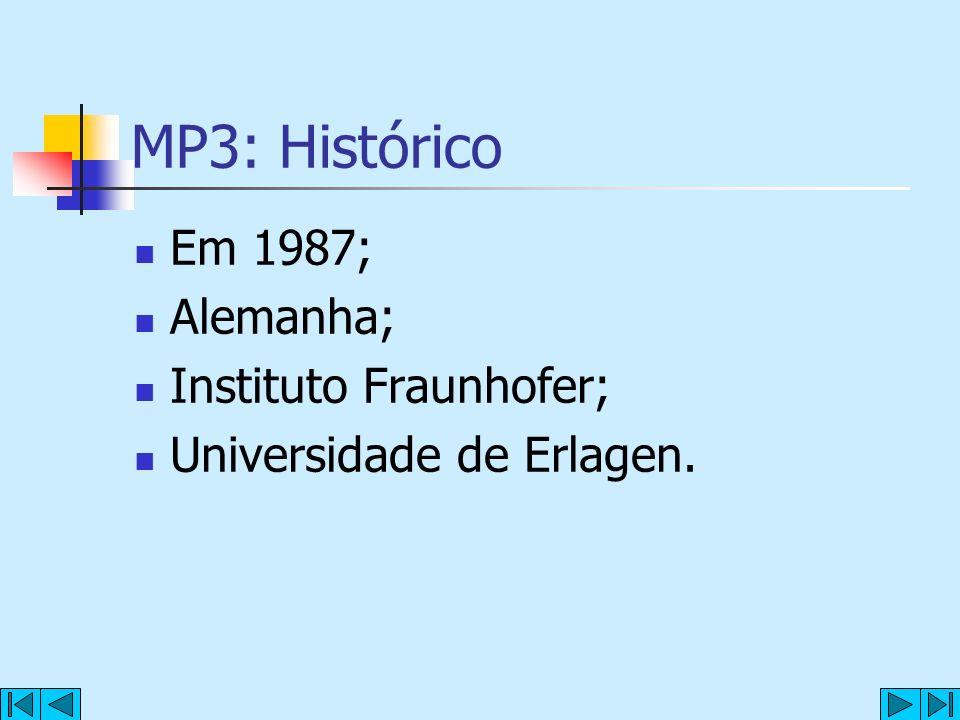 Em 1987; Alemanha; Instituto Fraunhofer; Universidade de Erlagen. MP3: Histórico