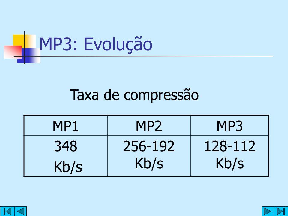 MP3: Evolução MP1MP2MP3 348 Kb/s 256-192 Kb/s 128-112 Kb/s Taxa de compressão