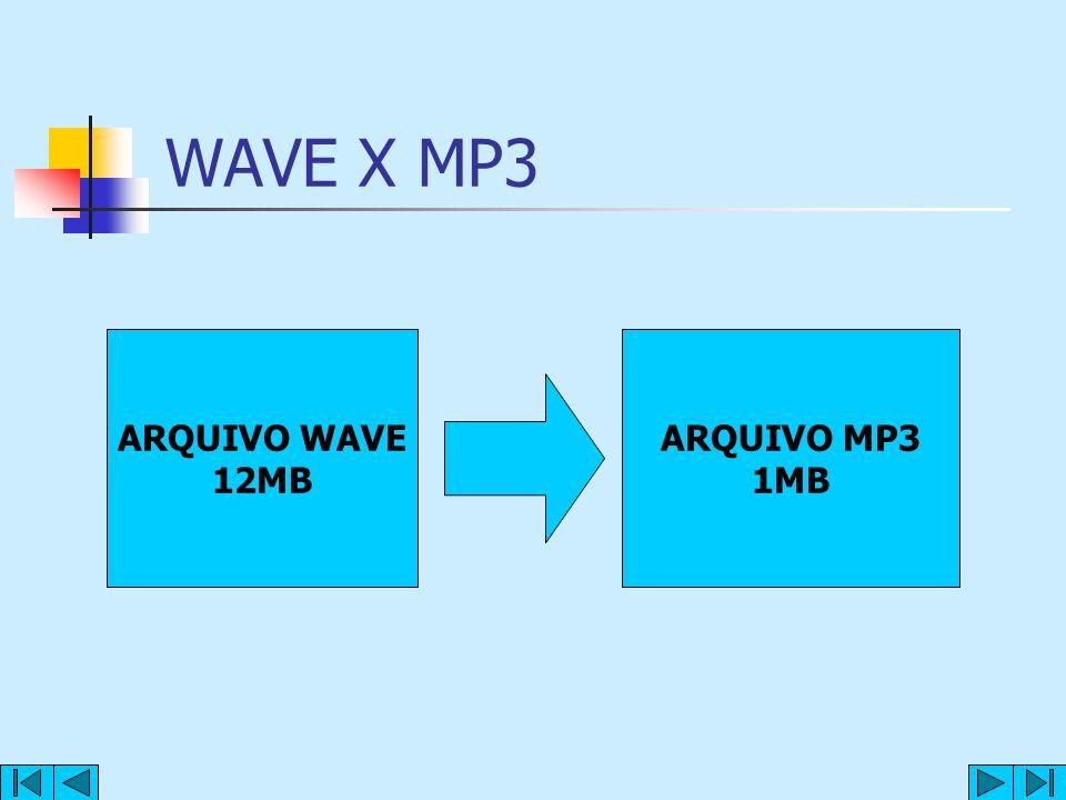 WAVE X MP3 ARQUIVO WAVE 12MB ARQUIVO MP3 1MB
