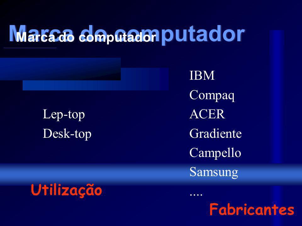 IBM Compaq Lep-topACER Desk-topGradiente Campello Samsung....