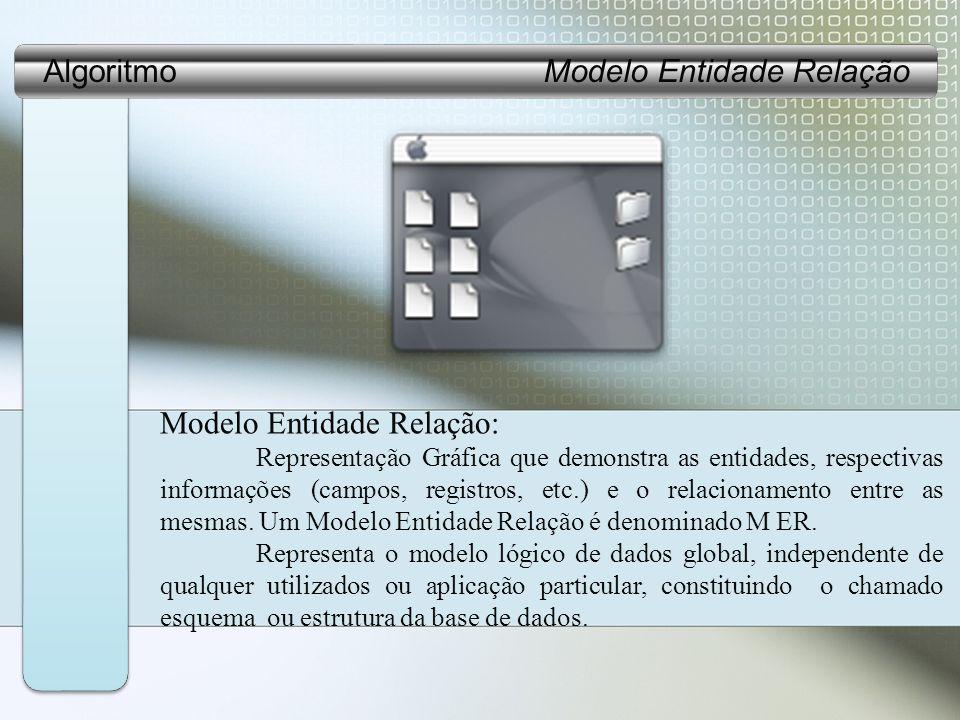 Simbologia Modelo Entidade Relação: A Entidade de um MER é representada através do um retângulo, contendo um título que define o nome da mesma e por linhas que descrevem os campos contidos na entidade.