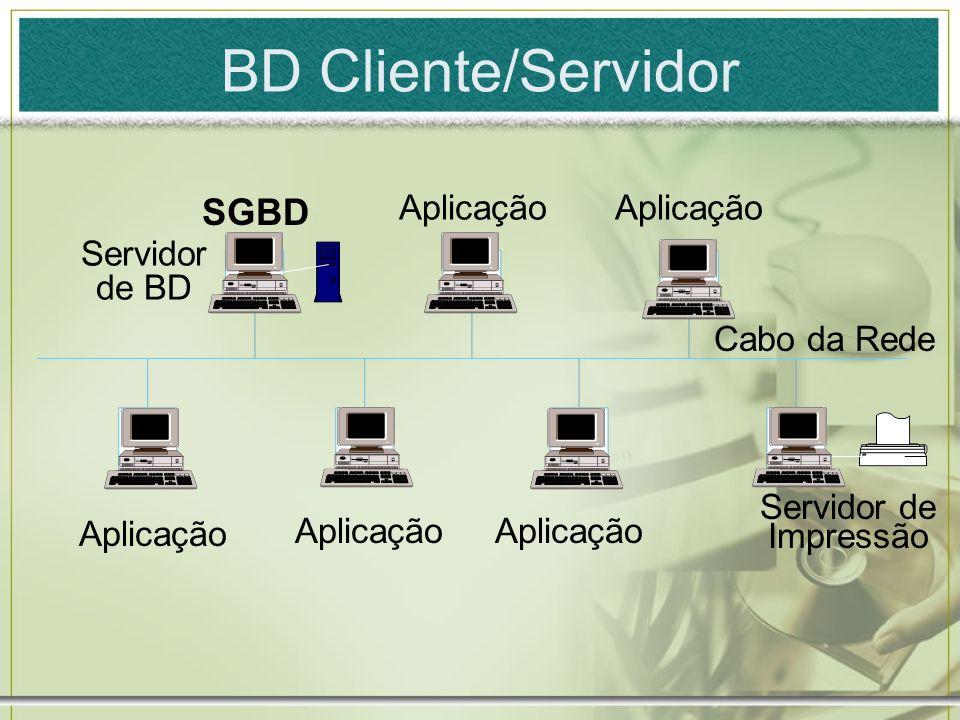 BD Cliente/Servidor SGBD Servidor de BD Servidor de Impressão Aplicação Cabo da Rede