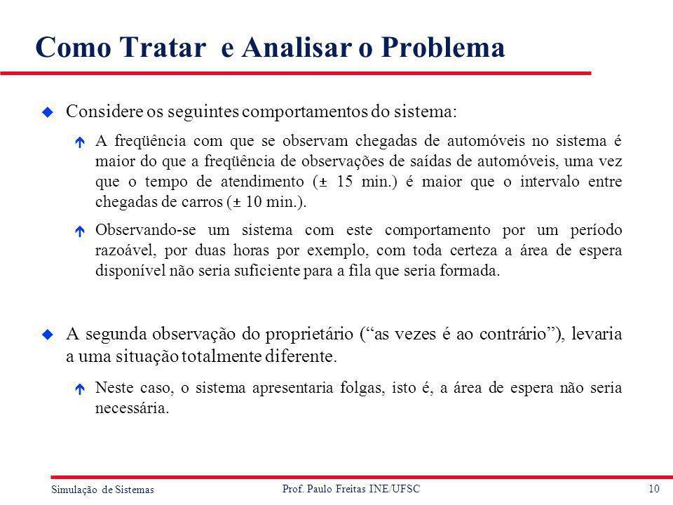10 Simulação de Sistemas Prof. Paulo Freitas INE/UFSC Como Tratar e Analisar o Problema u Considere os seguintes comportamentos do sistema: é A freqüê