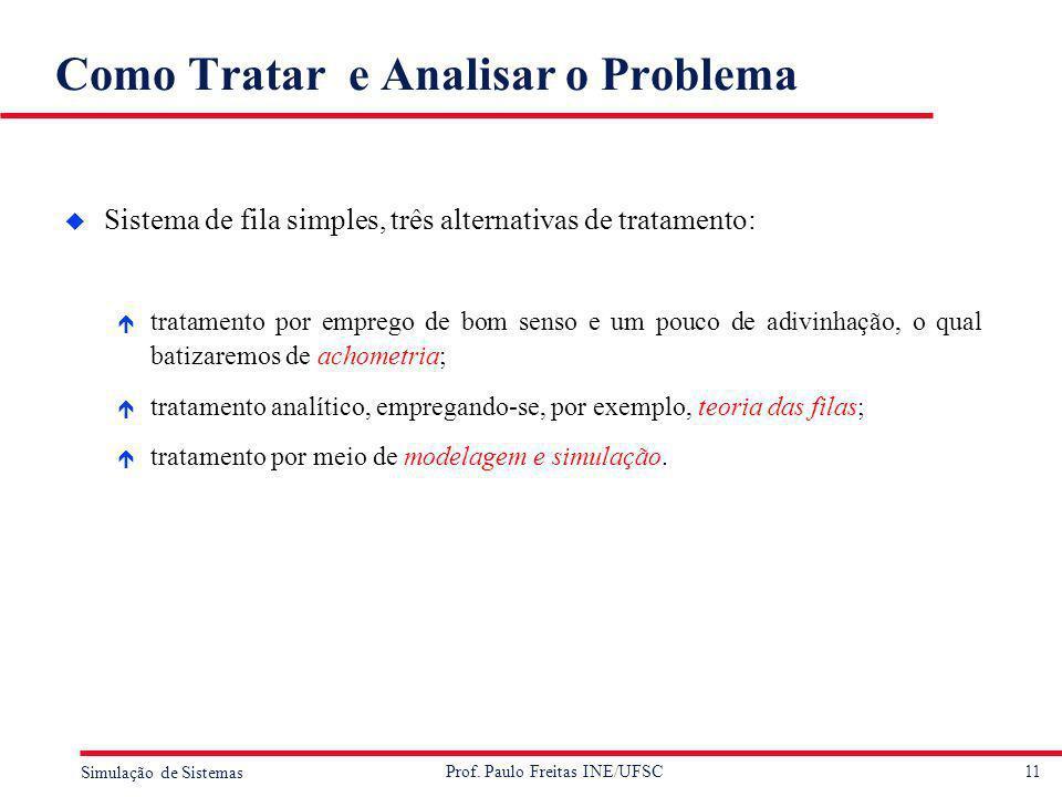 11 Simulação de Sistemas Prof. Paulo Freitas INE/UFSC Como Tratar e Analisar o Problema u Sistema de fila simples, três alternativas de tratamento: é