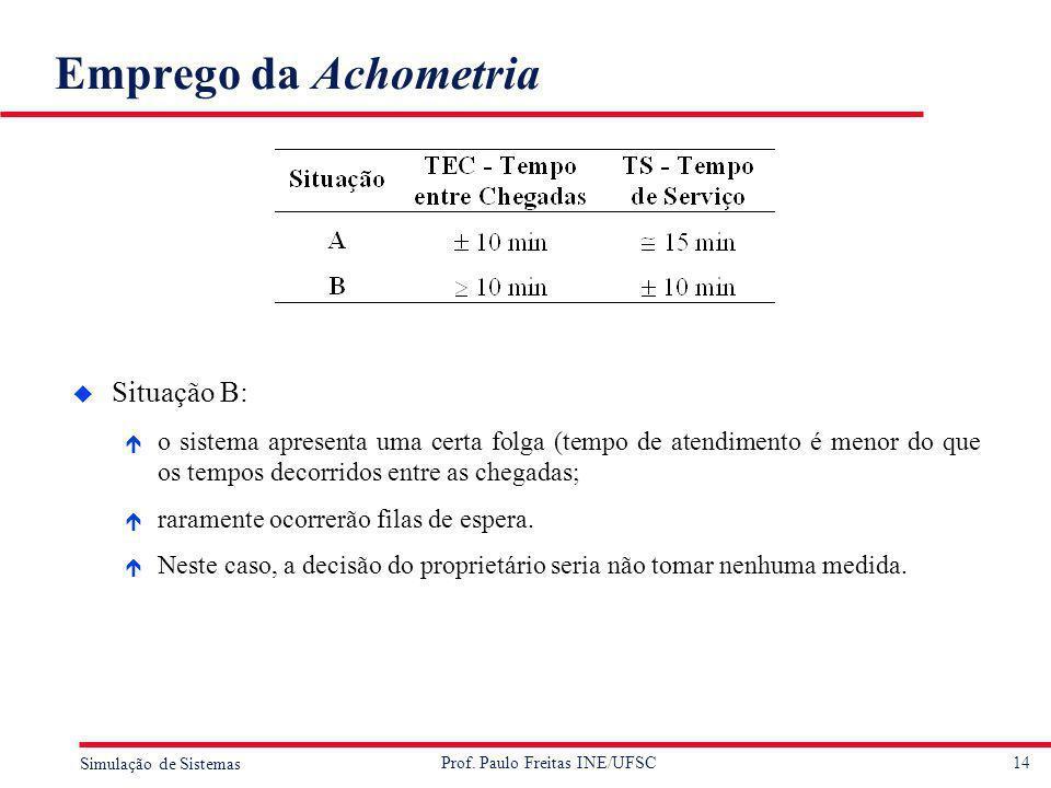 14 Simulação de Sistemas Prof. Paulo Freitas INE/UFSC Emprego da Achometria u Situação B: é o sistema apresenta uma certa folga (tempo de atendimento
