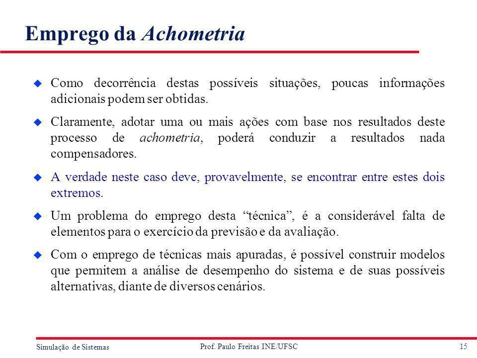 15 Simulação de Sistemas Prof. Paulo Freitas INE/UFSC Emprego da Achometria u Como decorrência destas possíveis situações, poucas informações adiciona