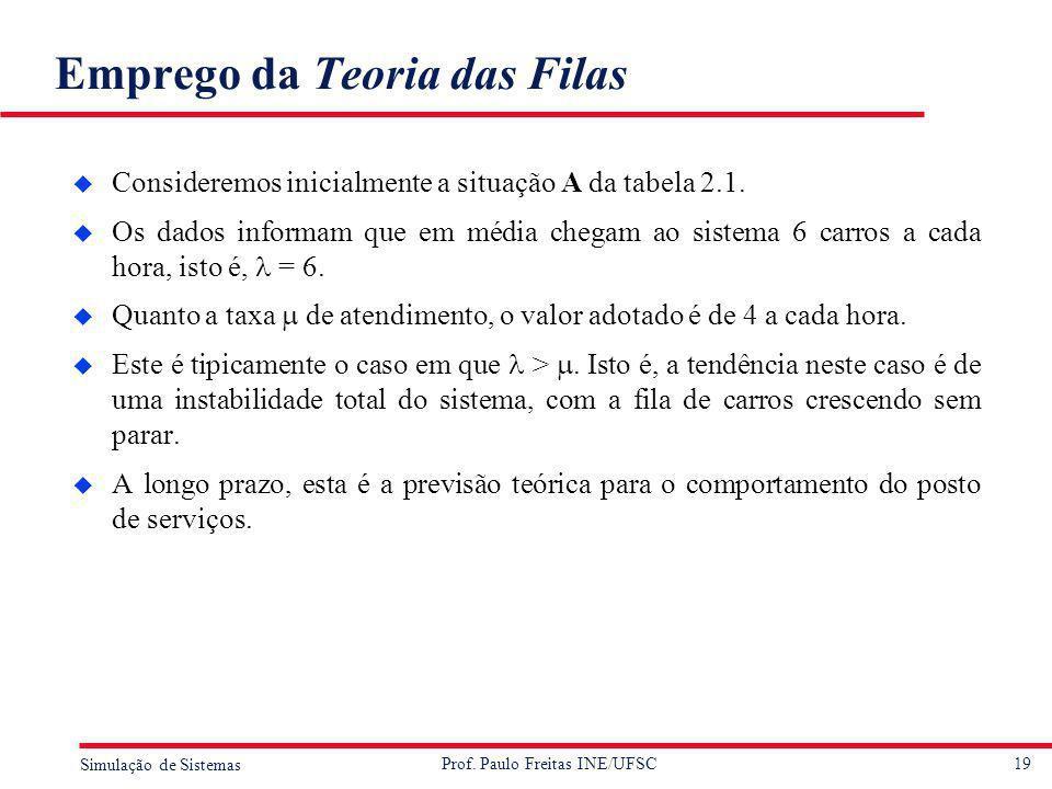 19 Simulação de Sistemas Prof. Paulo Freitas INE/UFSC Emprego da Teoria das Filas u Consideremos inicialmente a situação A da tabela 2.1. u Os dados i