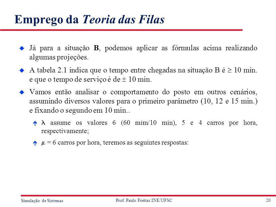 20 Simulação de Sistemas Prof. Paulo Freitas INE/UFSC Emprego da Teoria das Filas u Já para a situação B, podemos aplicar as fórmulas acima realizando