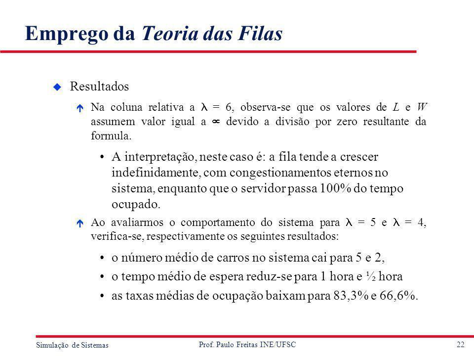 22 Simulação de Sistemas Prof. Paulo Freitas INE/UFSC Emprego da Teoria das Filas u Resultados é Na coluna relativa a = 6, observa-se que os valores d