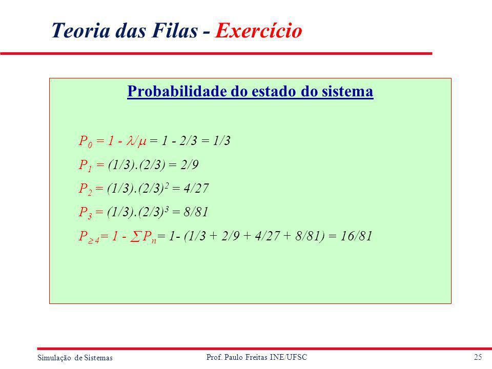 25 Simulação de Sistemas Prof. Paulo Freitas INE/UFSC Teoria das Filas - Exercício Probabilidade do estado do sistema P 0 = 1 - / = 1 - 2/3 = 1/3 P 1
