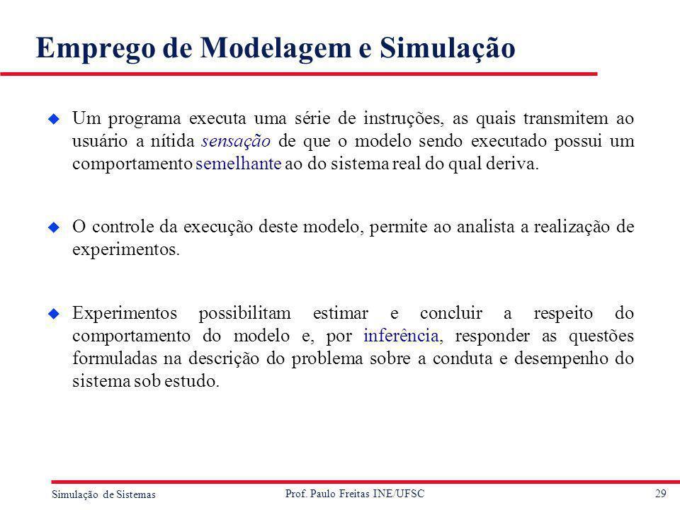 29 Simulação de Sistemas Prof. Paulo Freitas INE/UFSC Emprego de Modelagem e Simulação u Um programa executa uma série de instruções, as quais transmi