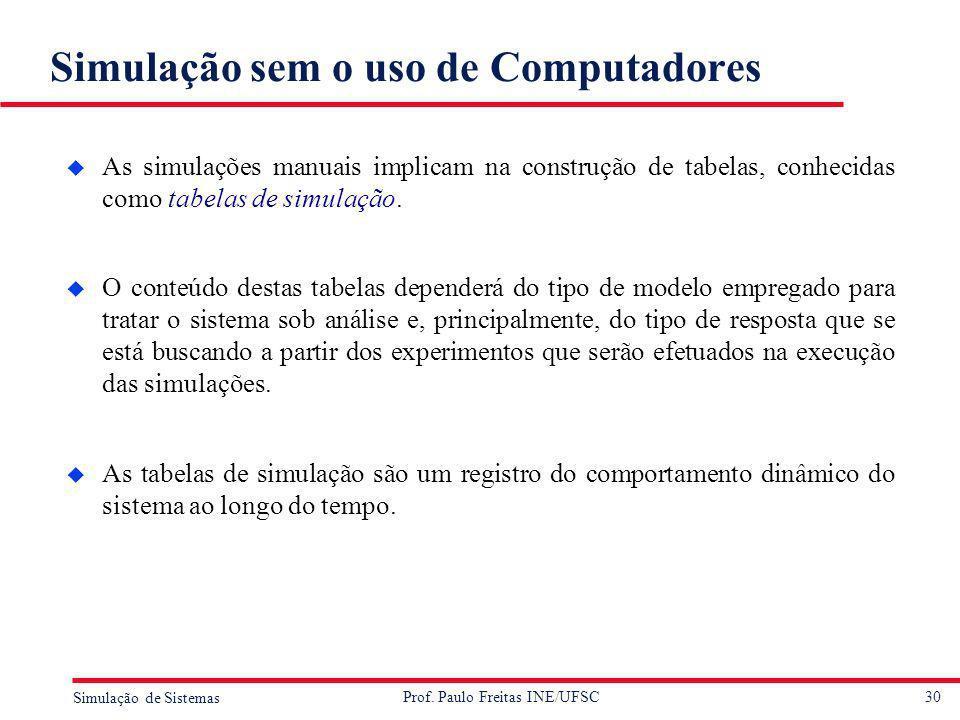 30 Simulação de Sistemas Prof. Paulo Freitas INE/UFSC Simulação sem o uso de Computadores u As simulações manuais implicam na construção de tabelas, c