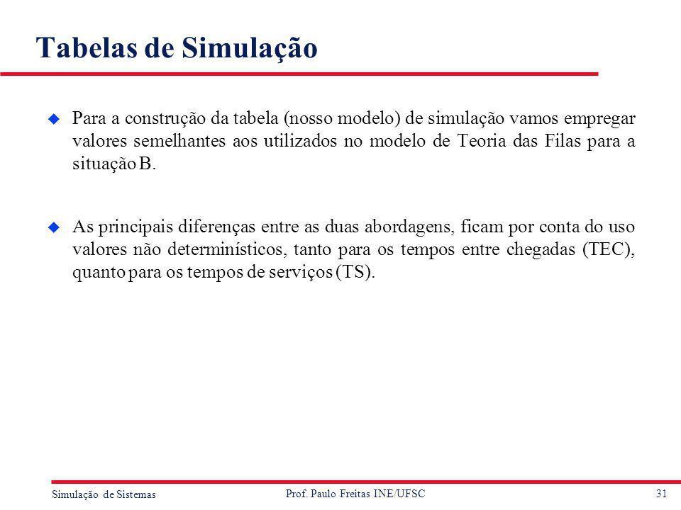 31 Simulação de Sistemas Prof. Paulo Freitas INE/UFSC Tabelas de Simulação u Para a construção da tabela (nosso modelo) de simulação vamos empregar va