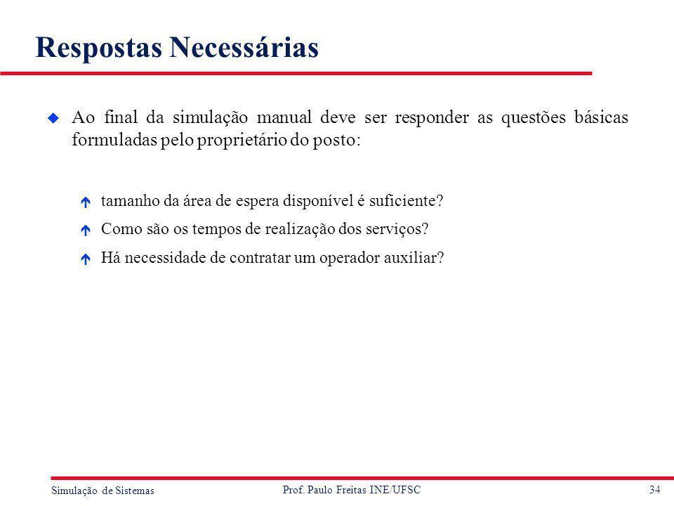 34 Simulação de Sistemas Prof. Paulo Freitas INE/UFSC Respostas Necessárias u Ao final da simulação manual deve ser responder as questões básicas form