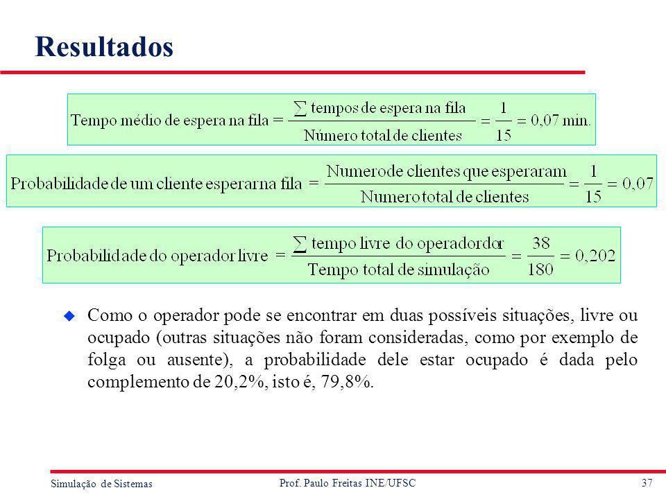 37 Simulação de Sistemas Prof. Paulo Freitas INE/UFSC Resultados u Como o operador pode se encontrar em duas possíveis situações, livre ou ocupado (ou