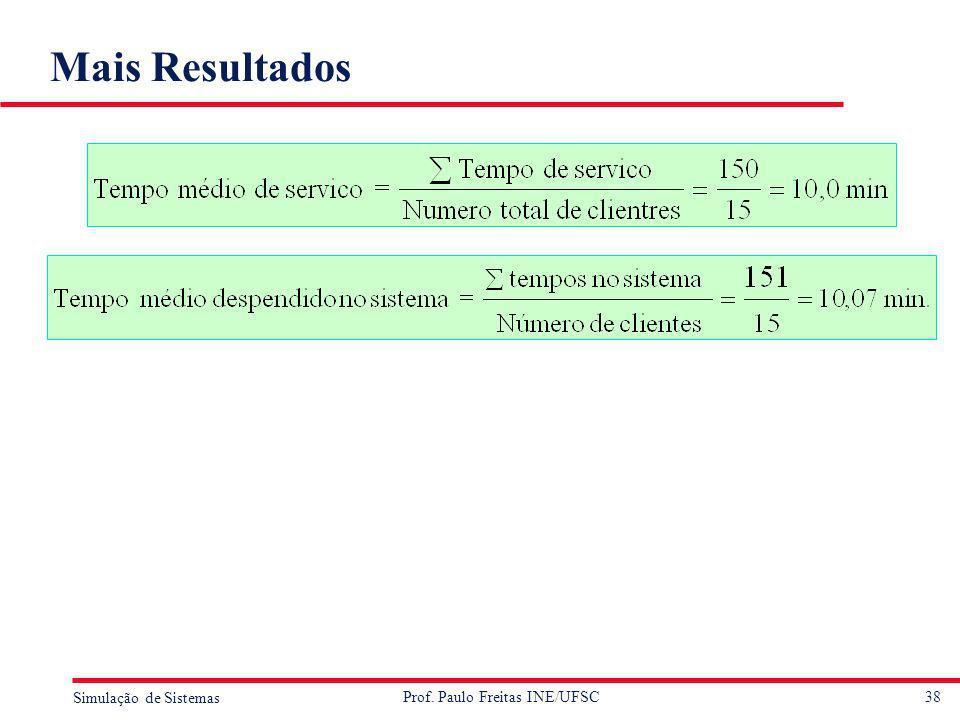 38 Simulação de Sistemas Prof. Paulo Freitas INE/UFSC Mais Resultados