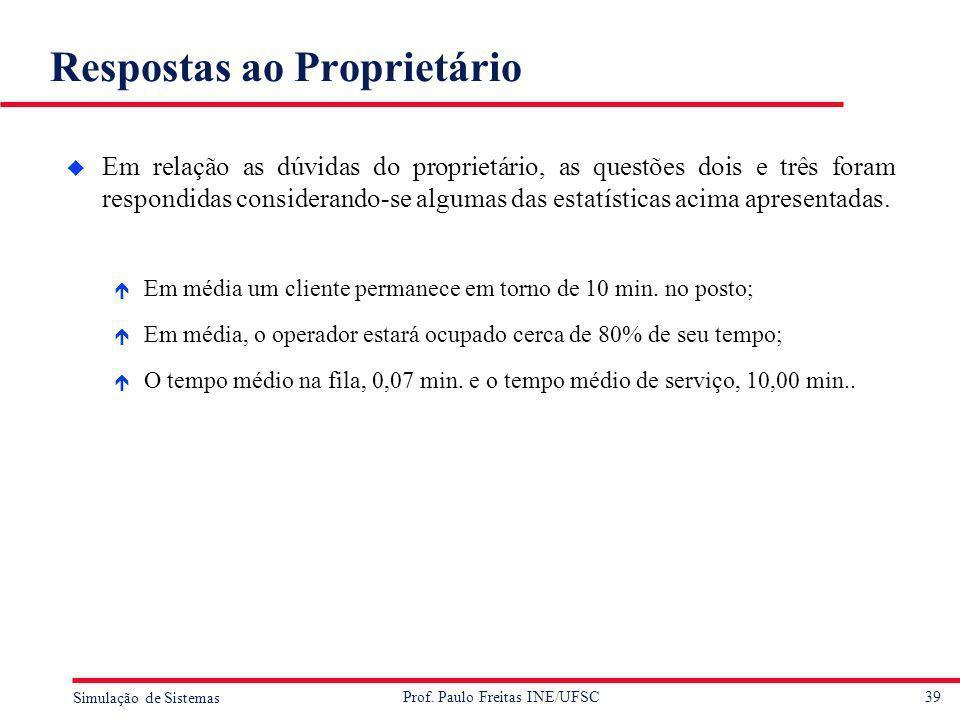 39 Simulação de Sistemas Prof. Paulo Freitas INE/UFSC Respostas ao Proprietário u Em relação as dúvidas do proprietário, as questões dois e três foram