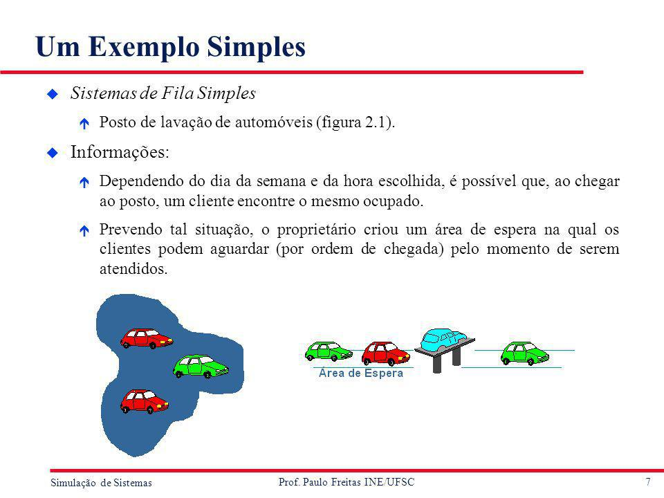7 Simulação de Sistemas Prof. Paulo Freitas INE/UFSC Um Exemplo Simples u Sistemas de Fila Simples é Posto de lavação de automóveis (figura 2.1). u In