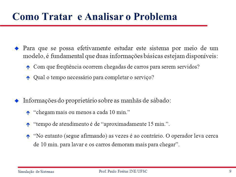 9 Simulação de Sistemas Prof. Paulo Freitas INE/UFSC Como Tratar e Analisar o Problema u Para que se possa efetivamente estudar este sistema por meio