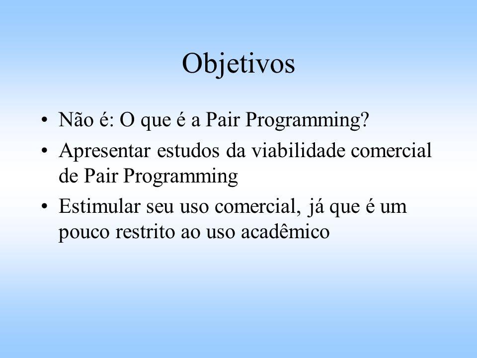 Objetivos Não é: O que é a Pair Programming? Apresentar estudos da viabilidade comercial de Pair Programming Estimular seu uso comercial, já que é um