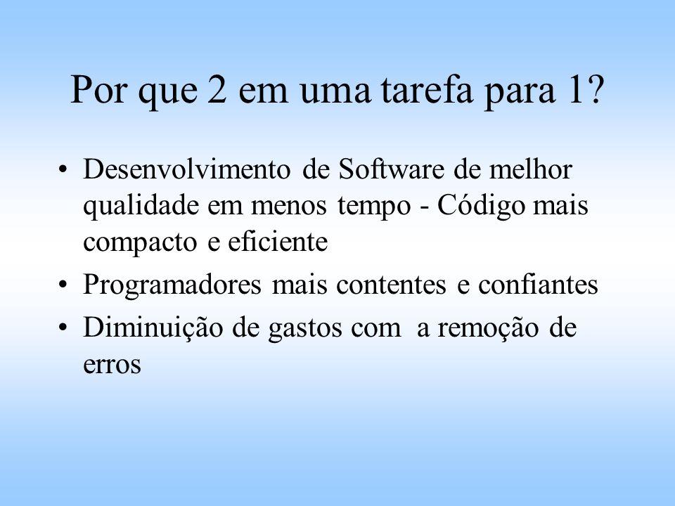 Por que 2 em uma tarefa para 1? Desenvolvimento de Software de melhor qualidade em menos tempo - Código mais compacto e eficiente Programadores mais c